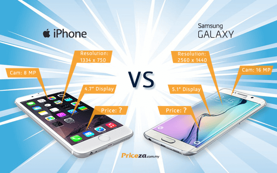 The Battle of Apple vs Samsung